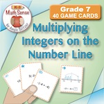 Multiplying Integers on the Number Line