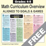 FREE Grades 4-8 Math Curriculum Overview Aligned to Goals and Games