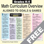 FREE Grades K-5 Math Curriculum Overview Aligned to Goals and Games