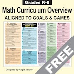 FREE Grades K-8 Math Curriculum Overview Aligned to Goals and Games