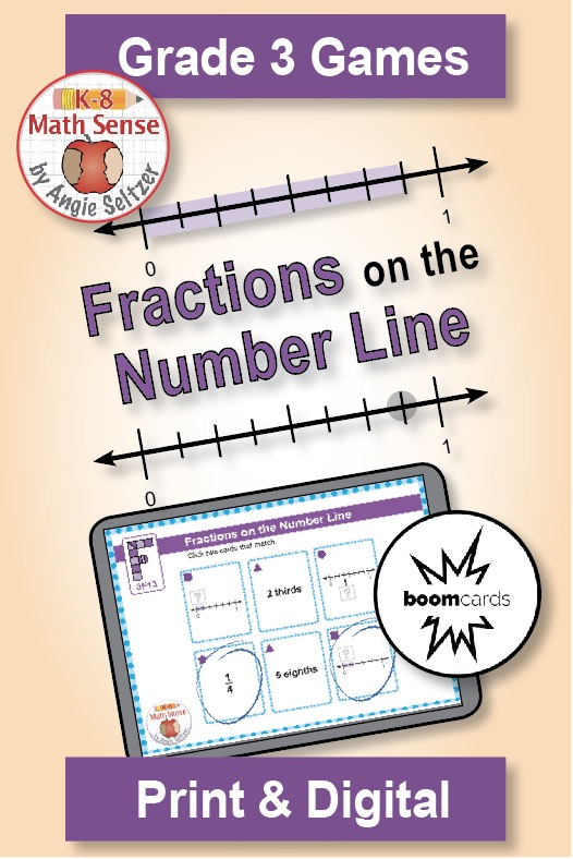 Fractions on the Number Line Set 3F13